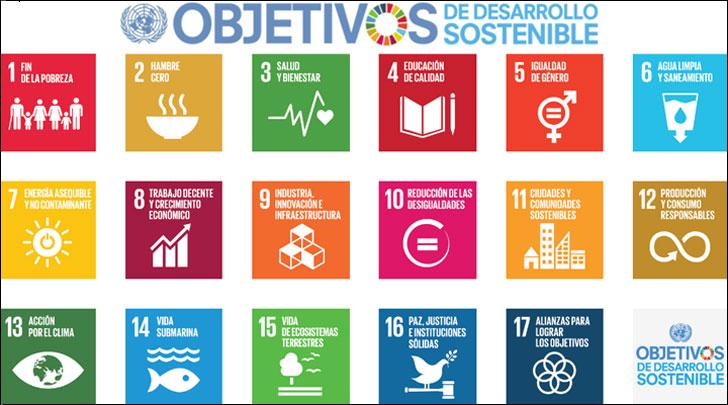 Listado de los Objetivos de Desarrollo Sostenible (ODS).