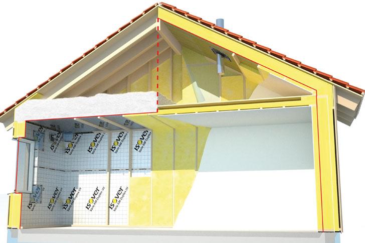 Membrana climática de Isover VARIO KM Duplex UV.