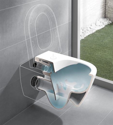 Villeroy & Boch DirectFlush es el primer WC sin borde interno