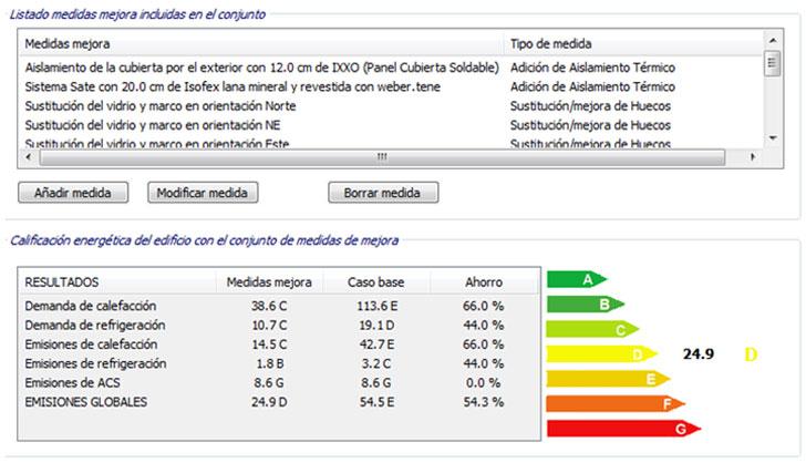 Resumen indicadores calificación energética de edificios
