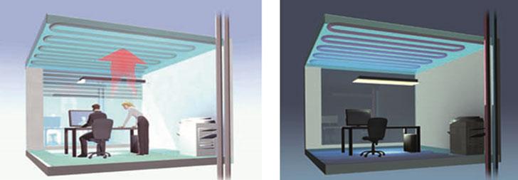 Figura 4. Acumulación carga térmica               Figura 5. Enfriamiento de la masa de hormigón