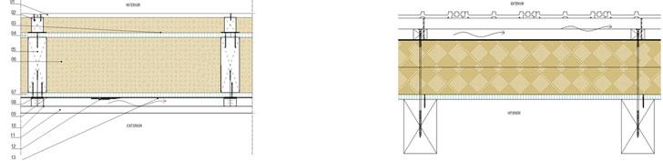 Figura 2. Sección del muro de entramado ligero permeable. Figura 3. Detalle en sección la cubierta