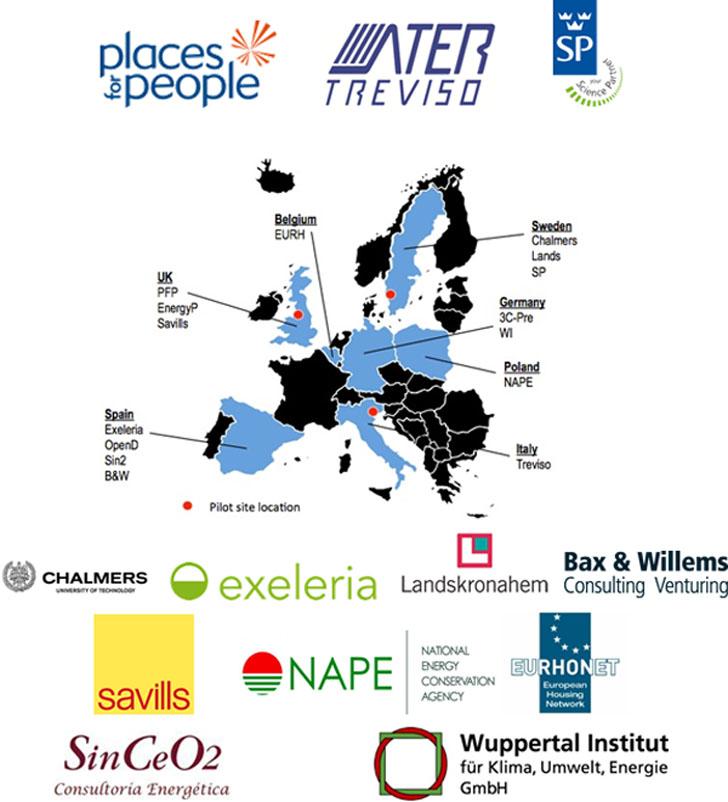 Socios principales del proyecto y Localización de los Pilotos