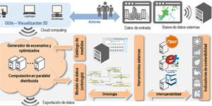 OptEEmAL: Una herramienta de diseño para proyectos de rehabilitación de áreas urbanas hacia distritos de Energía Casi Nula