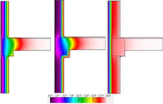 Diagrama de distribución de temperaturas del puente térmico encuentro fachada con forjado en Therm. De izquierda a derecha: edificio existente, propuesta de mejora 1 y propuesta de mejora 2