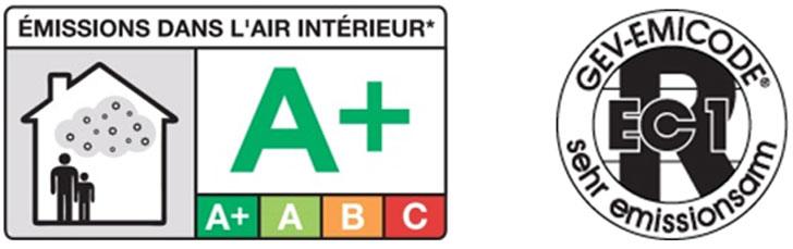 Etiquetado francés & EC1 – Plus: máxima clasificación alemana