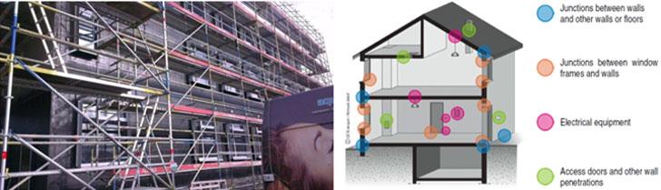 Membrana líquida en pared completa & Puntos de mayores filtraciones