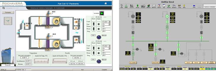 vista del sistema de control de cogeneración y condicionamiento del aire.