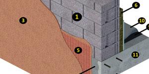 Nuevas soluciones de alta eficiencia energética para fachadas con Arliblock. Thermosilence F