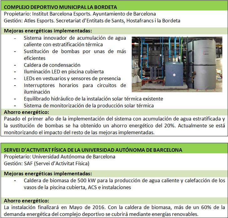 Mejoras en las instalaciones del complejo deportivo La Bordeta.