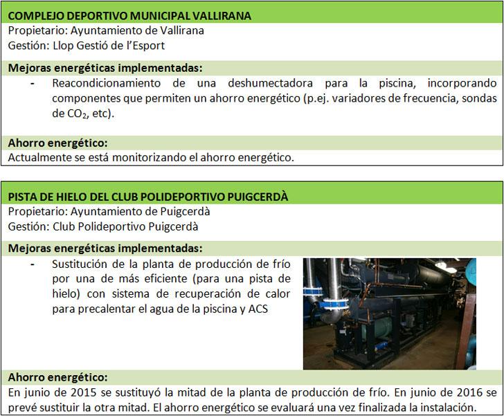 Rehabilitación energética en centros deportivos. Proyecto europeo Step 2 Sport. Centro Vallirana.