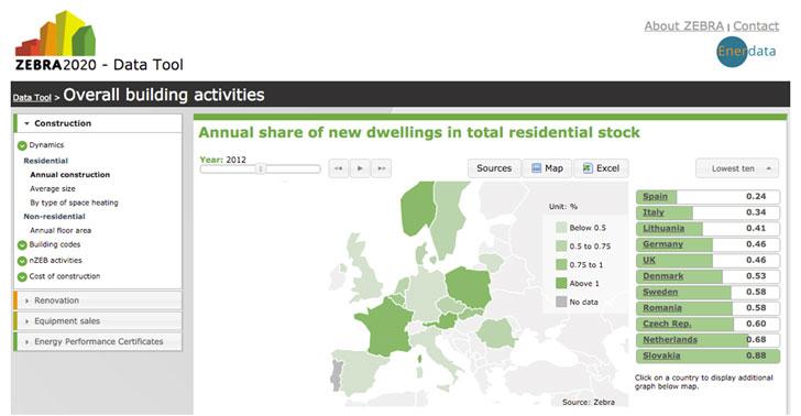 Nuevas viviendas construidas en 2012 en Europa (Fuente: ZEBRA2020 - Data Tool)