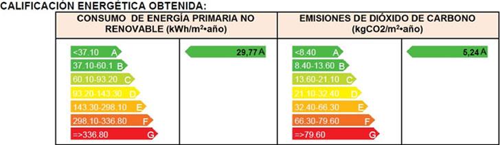 Calificación energética con herramienta HULC. Hermosilla 106