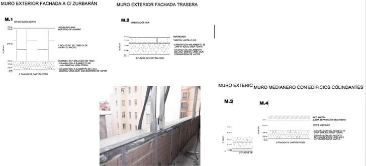 Detalles del aislamiento en fachadas