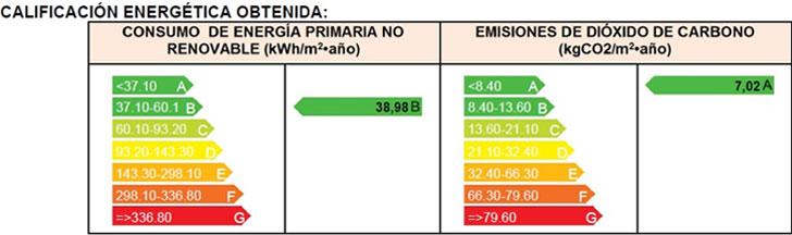 Calificación energética con herramienta HULC. Ayala 44