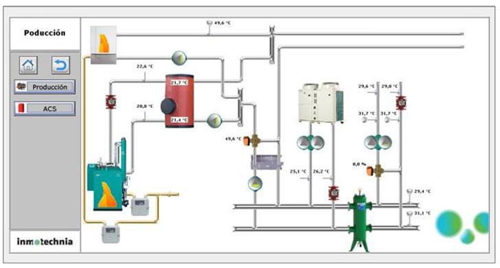 Interfaz del software para el registro, control y ajuste del ECCN de 32 VS en Portugalete