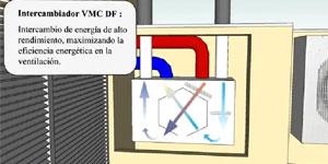 Simulación del funcionamiento de la Ventilación (VMC) de Doble Flujo de SIBER
