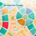 Ampliado el plazo de presentación de Proyectos para Acciones Urbanas Innovadoras