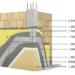 Nuevo Panel de Aislamiento Térmico y Acústico para la Rehabilitación de Fachadas