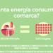 Primera Plataforma de Energía de Euskadi para reducir el Consumo Energético y las Emisiones GEI