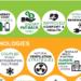 Septiembre acogerá la Conferencia final y la entrega de Premios de CommONEnergy