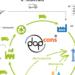 Jornada sobre Sostenibilidad en la Edificación: la importancia de los materiales de Construcción