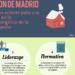 Infografía de la Declaración de Madrid sobre Rehabilitación Energética de la Edificación