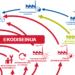 Abierta convocatoria para presentar proyectos de Ecodiseño en el País Vasco