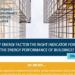 El factor de energía primaria no indica correctamente el rendimiento Energético de los Edificios, según BPIE