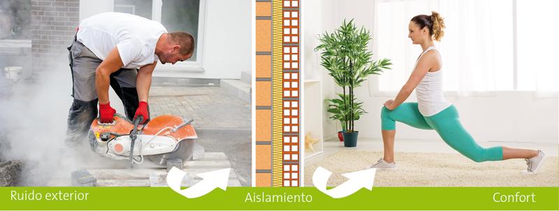 Una correcta planificación del aislamiento en la envolvente de una vivienda, nos asegura de la mejora del confort (térmico y acústico).