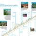 Criterios medioambientales y accesibilidad para la Reurbanización Integral del distrito sevillano de San Pablo