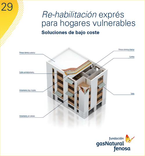 Bajo la dirección de la arquitecta Margarita de Luxán, el equipo de trabajo proporciona soluciones asequibles que mejoran las condiciones de confort de las viviendas habitadas por familias en situación de pobreza energética.