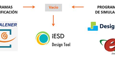 IESD – Herramienta de optimización en rehabilitaciones energéticas de edificios no residenciales