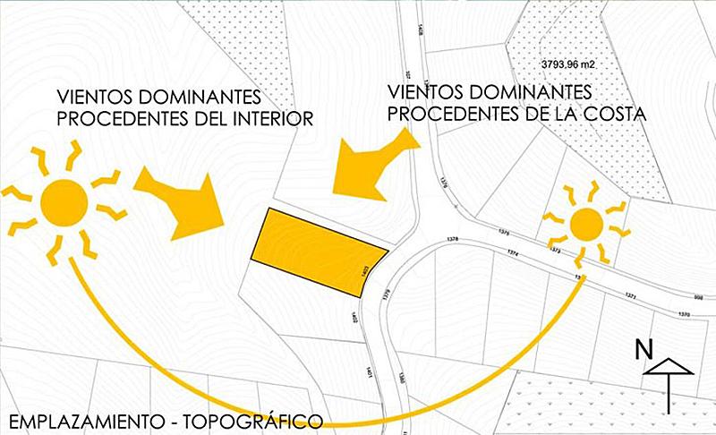 Figura 3. Emplazamiento de la vivienda.