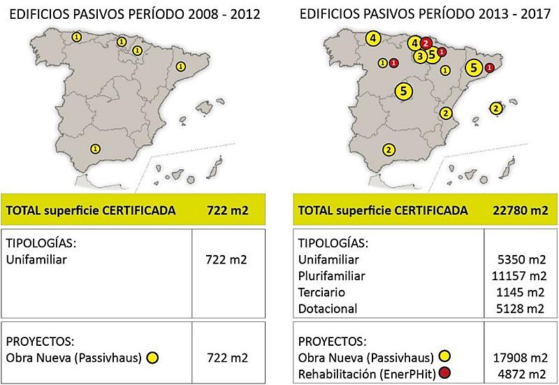 Figura 5. Evolución de los edificios Passivhaus certificados 2008-2017.