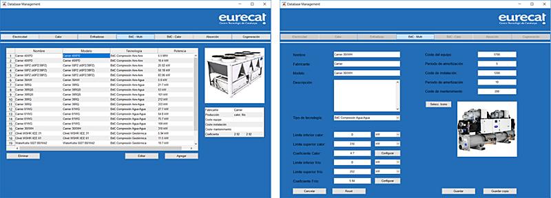 Figura 6. Ejemplo de la base de datos de las soluciones tecnológicas activas.