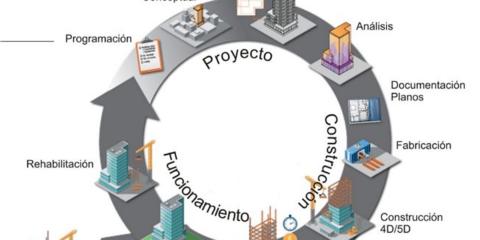 Exploración de herramientas para el diseño arquitectónico de Edificios de Bajo Consumo Energético usuales en el Ecuador