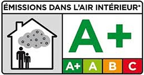 Figura 1. Etiqueta de Emisiones en el aire interior: A+.