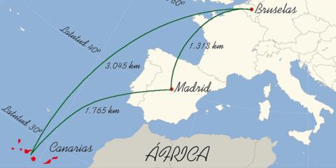 Diseño de EECN para las condiciones particulares de Canarias