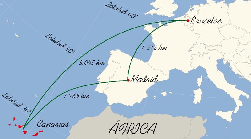 Figura 1. Posición relativa entre Bruselas, Madrid y Canarias.