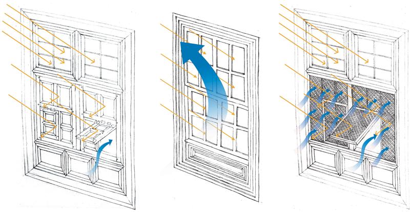 Figura 2. Estrategia bioclimática de la ventana tradicional canaria. La parte superior permite la entrada de luz profunda en invierno mientras que es escasa en verano. La apertura o cierre de las hojas y postigos permite regular la entrada de aire e iluminación extra.