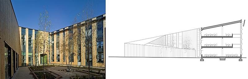 Figura 4. Oficinas de Woodland Trust.