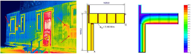 Figura 5. Valores de puente térmico mediante el software Flixo Pro Unión fachada-Cubierta y termografía.
