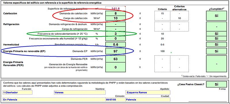Figura 6. Hoja de verificación y datos de consumo, de la vivienda calculada según el PHPP.