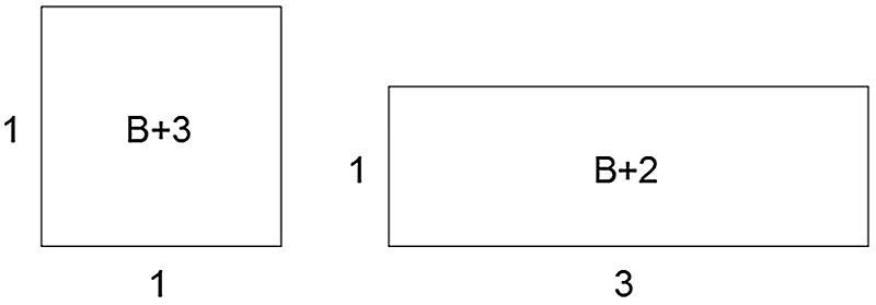 Figura 7. Análisis de diferentes tipos de huellas del edificio y su incidencia en la demanda de energía (Fuente: EnergyLab).