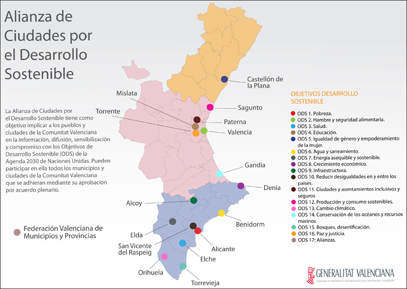 Alianza de Ciudades para el Desarrollo Sostenible de la Generalitat Valenciana sigue sumando municipios.