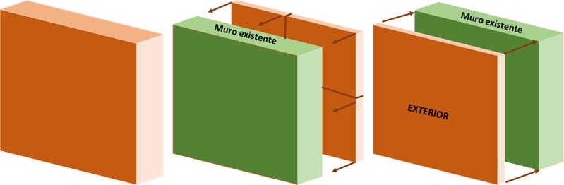 Figura 6. Esquema Panel estructural aislado. Figura 7. Esquema Panel Interior para Rehabilitación. Figura 8. Esquema Panel Exterior para Rehabilitación.