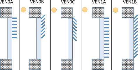 Algoritmo de control de persianas venecianas y su influencia en la demanda térmica de una vivienda