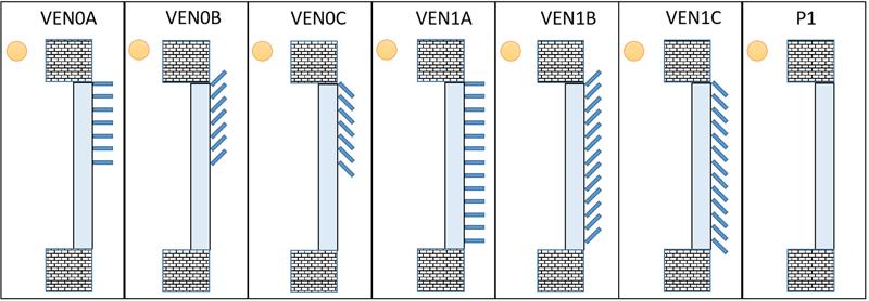 Figura 1. Casos de simulación para las persianas venecianas.