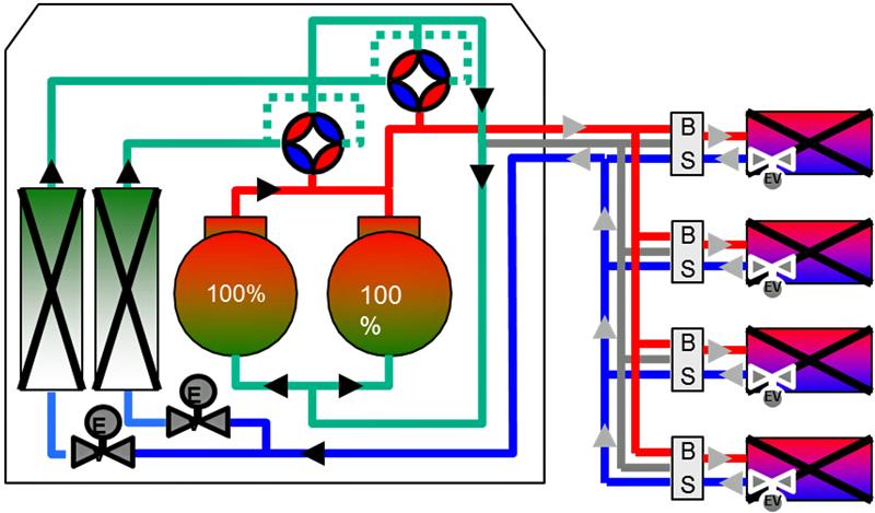 Figura 2. Sistema VRV en funcionamiento todo frío.